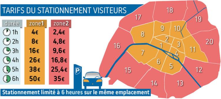 tarifs stationnement visiteurs à Paris